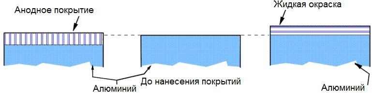 1-anodirovanie-okraska.jpg