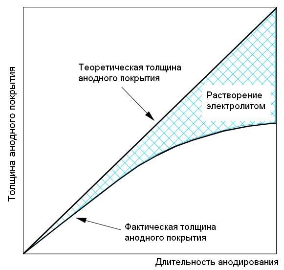 4-tolshchina-anodnogo-pokrytiya.jpg